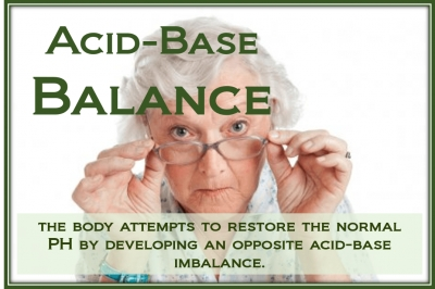 PathologyPrevention Using Acid-Base Balance